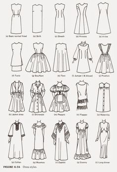 names of garments - Buscar con Google