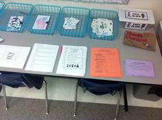 Middle school procedures and organization in classroom
