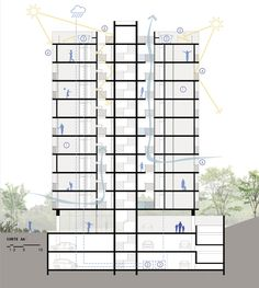 Galeria de 1º Lugar no Concurso para Unidades Habitacionais Coletivas de Samambaia CODHAB-DF - 16