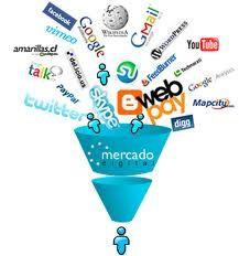 Marketing Digital Girona