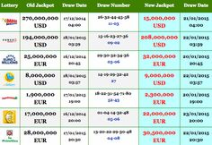 New Result available 2015.01.19 www.bestoflotto.com