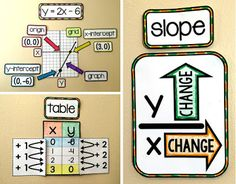 Slope doodle notes silly in second pinterest algebra doodles high school math word wall ideas fandeluxe Gallery