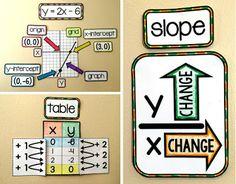 Algebra 1 warm-up template