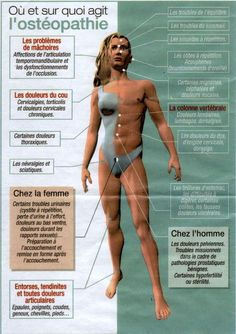 Différence entre osteopathie et etiopathie Qi Gong, Reflexology Massage, Brain Training Games, Sports Massage, Anatomy And Physiology, Sciatica, Wellness Tips, Physique, Health Tips