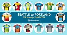 STP Jerseys 2003-2016. Which years have you rode?