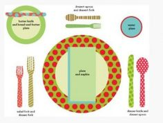 Table Setting Diagram - From the Kid's Table to Formal! Etiquette Dinner, Table Etiquette, Etiquette And Manners, Activity Day Girls, Activity Days, Primary Activities, Activities For Kids, Manners Activities, Young Women Activities
