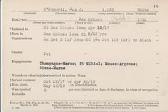 """""""The Great War"""": Military Registration Cards from Camp Dodge, Polk County, Iowa"""
