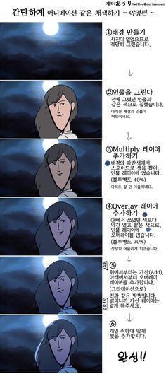 강좌 how should a 35 year old woman dress - Woman Dresses Drawing Techniques, Drawing Tips, Drawing Sketches, Art Drawings, Digital Painting Tutorials, Digital Art Tutorial, Art Tutorials, Drawing Studies, Coloring Tutorial