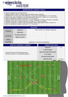 Messi Y Ronaldinho, Messi Gif, Soccer Training, English, Workout Exercises, Libros, Football Drills, Soccer Coaching