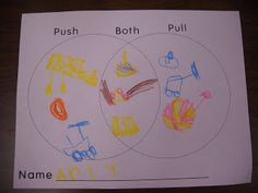 Mrs. Wood's Kindergarten Class: Force and Motion