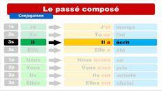 [Learn French] Le passé composé