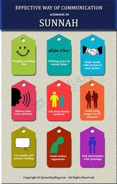 Prophet Muhammad's Principles of Communication -
