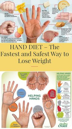HAND DIET – The Fastest and Safest Way to Lose Weight