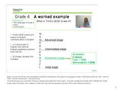 Trinity grade 4 information