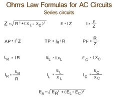 Ohms Law Formulas for  AC Circuits Series. #engineeringstudents