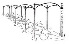 Image result for metal garden pergolas