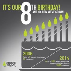 Born in the boom, raised in the recession! It's our 8th birthday and my, have we've grown! www.resf.com #resf