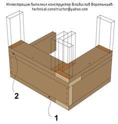 Рис. 9.10 Принцип монтажа цокольного перекрытия по бетонной ленте фундамента. Импрегнированные лежни, торцевые балки цокольного перекрытия, направляющие лежни, нижняя обвязка каркасов стен по углам должны монтироваться с перекрытием стыков. Подробнее: http://www.twinstroy.ru/blog/konstrukcionnye-uzly-skandinavskogo-karkasnogo-doma/ #Каркасы_стен_по_норвежской_технологии #домсвоимируками #Скандинавские_каркасные_дома #Твинстрой #framehouse #дача #дом #каркасныйдом #норвежскийдом #финскийдом