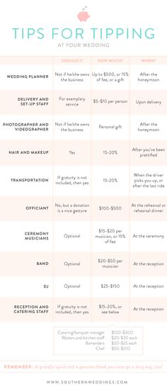 One of the more popular posts we've ever written is on tipping wedding vendors. (I wish it were something more exciting, but there you have it!) And I don't blame y'all–there are so many different sources offering advice, and so many different dollar amounts recommended for so many different vendors at so many different times, …