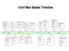 compromises leading to the civil war In december 1860, on the eve of the civil war, kentucky senator john j crittenden (1787-1863) introduced legislation aimed at resolving the looming secession crisis.