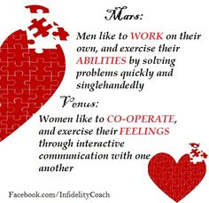 Men Are From Mars, Women Are From Venus ~ John Gray #men #women #quotes