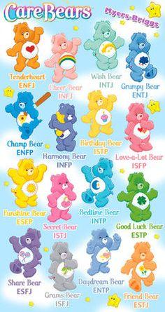 Care Bears mbti: I always loved Bedtime Bear the best!!!