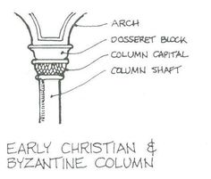 Early Christian and Byzantine Column