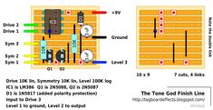 Guitar FX Layouts: The Tone God Finish Line