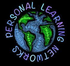 Personal Learning Networks Starter Kit