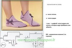 Pumps, Heels, Knit Crochet, Diy And Crafts, Crochet Patterns, Slippers, Sneakers Nike, Knitting, Blog
