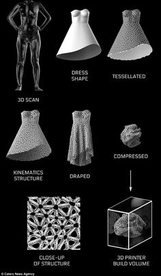 Lengthy process: The dress is printed using a process called Selective Laser Sintering that uses a laser to fuse together nylon powder, leaving unmelted powder in between all of the gap spaces