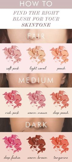 Choosing the right blush for your skin tone is not easy!