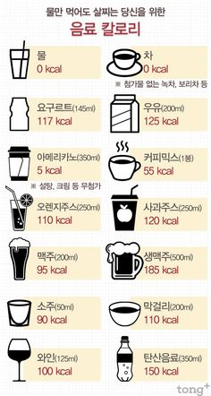 Korean Phrases, Korean Words, Skinny Girl Body, Korean Expressions, Korean Language Learning, Korean Diet, Language Study, Learn Korean, Life Skills