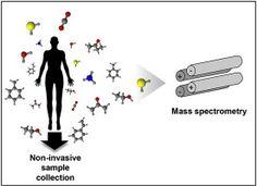 Non-separative mass