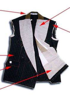 Quality Craftsmanship - Signs of Quality Tailoring: Jacket