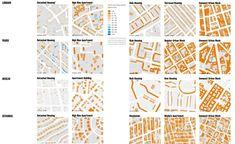 El espacio urbano y su perfil: Diseño, trama y consumo energéticoEl concepto de…