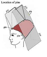 Medieval butterfly henin cone hat Cauls, Truncated and Butterfly Henins, and theories