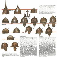 """Celtic Helmets ; Peter Connolly """"The helmets 5, 6, and 9 were recovered from senones graves and date from the time before the expulsion of the Celts by the Romans in 282 BC. The cheek pieces, almost all belong to the three-PaB-Type (6)Their similarity with the three-PaB breast plates (S, 24) suggests Samnite origin, the 3rd Century these cheeks flap were simplified to a triangular with three humps"""""""