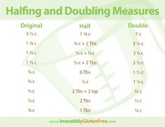 Cooking Measures Chart | Irresistibly Gluten Free Cookbook