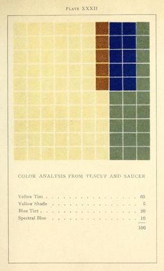 Colour Analysis Charts by Emily Noyes Vanderpoel Image Theme, Online Journal, Painting Collage, Colour Pallete, Science Books, Travel Design, Some Words, New Artists, De Stijl