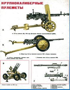 советские крупнокалиберные пулеметы Military Weapons, Military Art, Military History, Alien Concept Art, Military Equipment, Armored Vehicles, Vietnam War, Survival Skills, Panzer