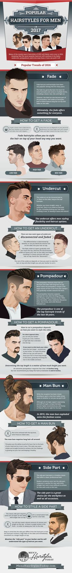 Top Men's Hairstyles 2017