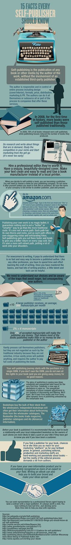 15 facts every self-publisher should know #infographic