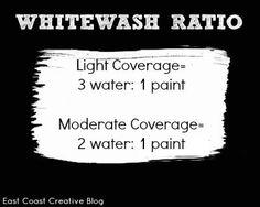 whitewash recipe