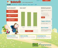 Grønn hverdag: Beintøft - VZT Bar Chart, Soccer, Sports, Hs Sports, Football, European Football, Bar Graphs, Sport, Soccer Ball