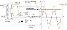 Tutoriel: Mesure de courant alternatif - avec senseur non invasif