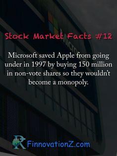 Stock Market Fact @Finnovationz Knowledge Hub # Finnovationz.com