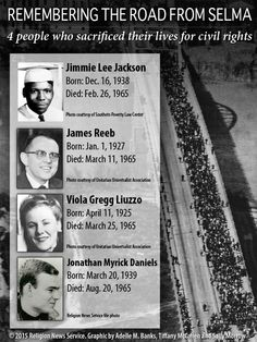 """""""Remembering the Road from Selma,"""" Religion News Service graphic by Adelle M. Banks, Tiffany McCallen and Sally Morrow"""