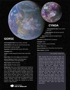 Planets, planets, and more planets - Page 8 - Star Wars: Edge of the Empire RPG - FFG Community Star Wars Rpg, Star Wars Rebels, Star Trek, Planets And Moons, List Of Planets, Star Wars Timeline, Edge Of The Empire, Starwars, Star Wars Facts