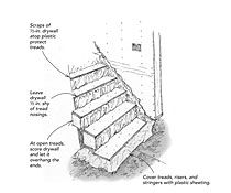 Protecting stairs during drywall installation
